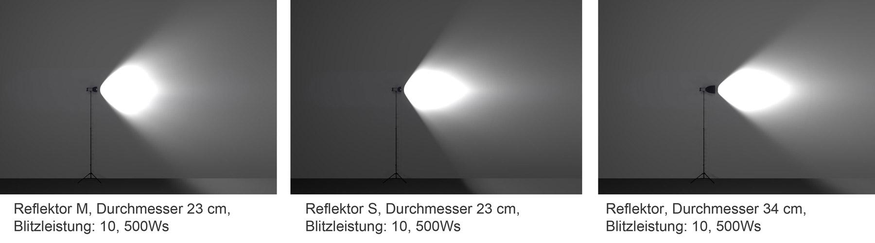 reflektoren-gesamt_v2