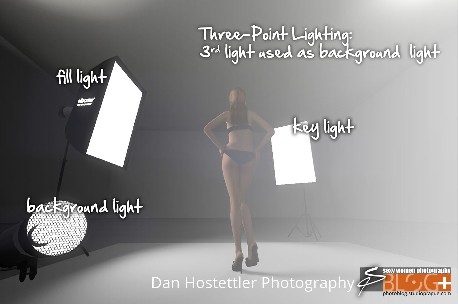 3D – 3 Point Lighting with Bkgnd Light 3