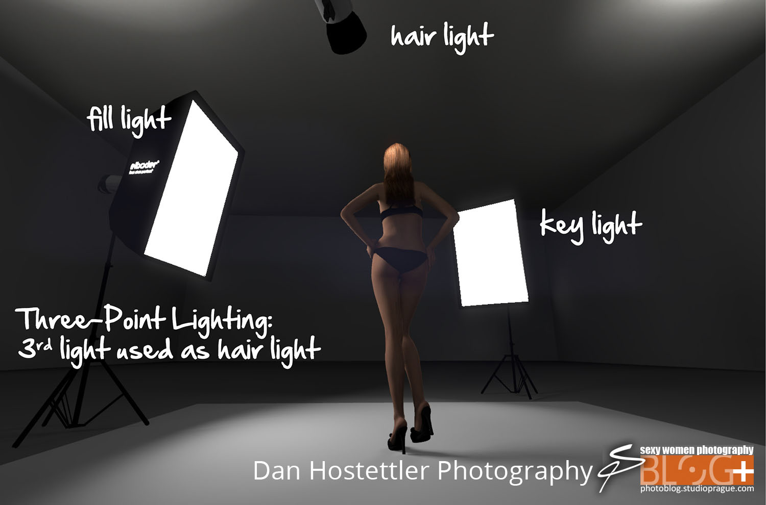 3D – 3 Point Lighting with Hair Light 3