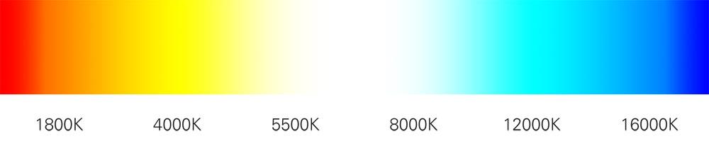 Colortemperature Farbtermperatur