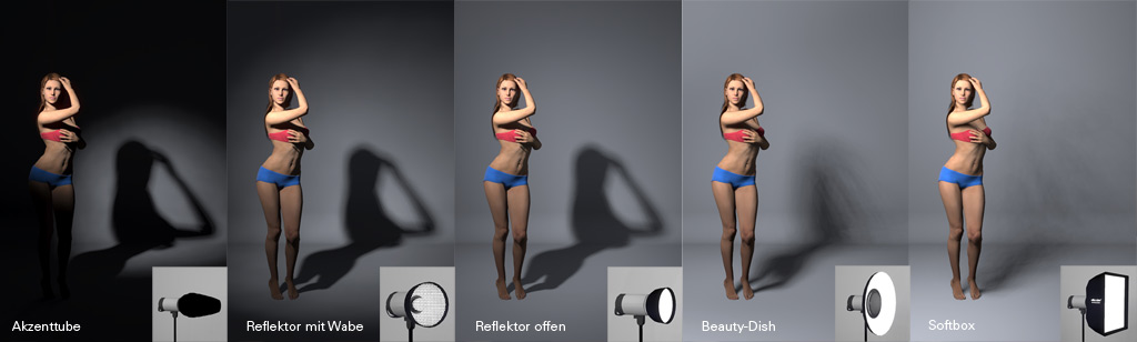 Lichtformer-Vergleich / Lichtwirkung vergleichen / Akzenttube, Reflektor, Reflektor mit Wabe, Beauty-Dish, Softbox