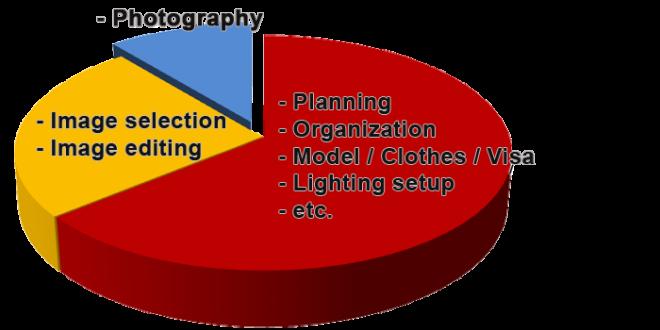 planning-en