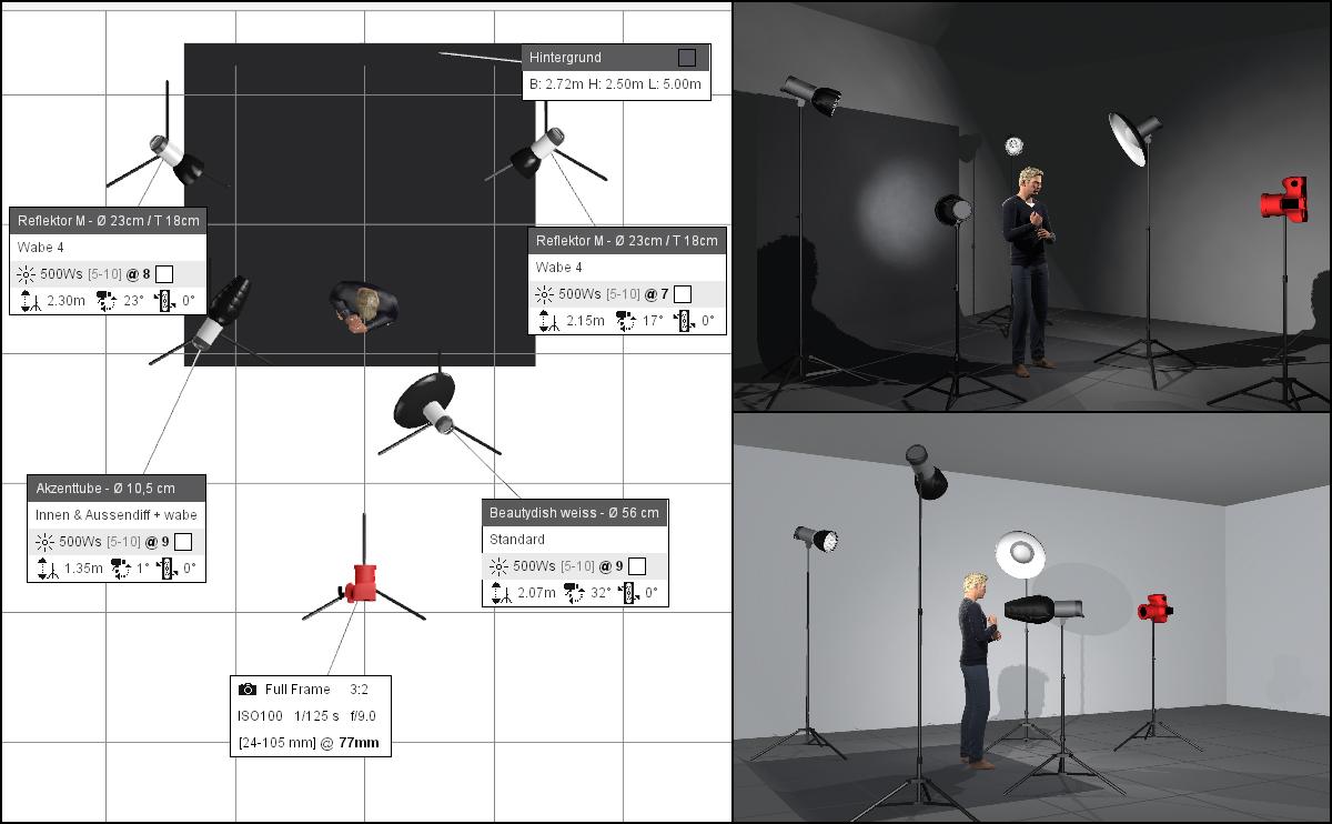 Lichtset-Portrait-BeautyDish-reflektoren-6
