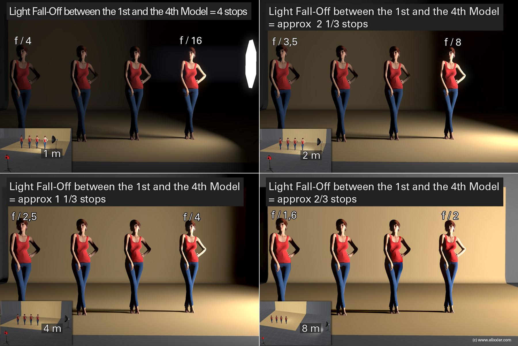 Light-Fall-Off-between-models