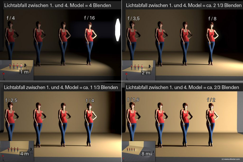 helligkeitsabfall-zum-quadrat-zwischen-models-v2