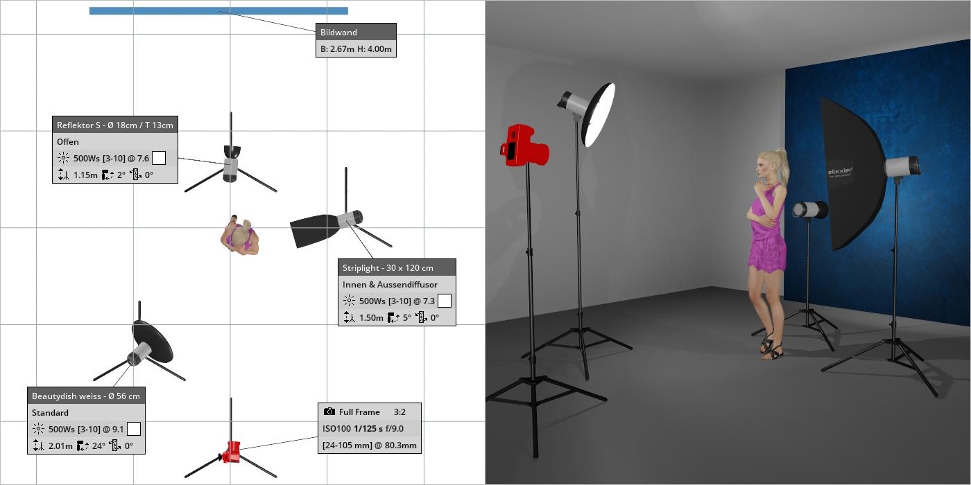 setup-mit-3-lichtquellen2