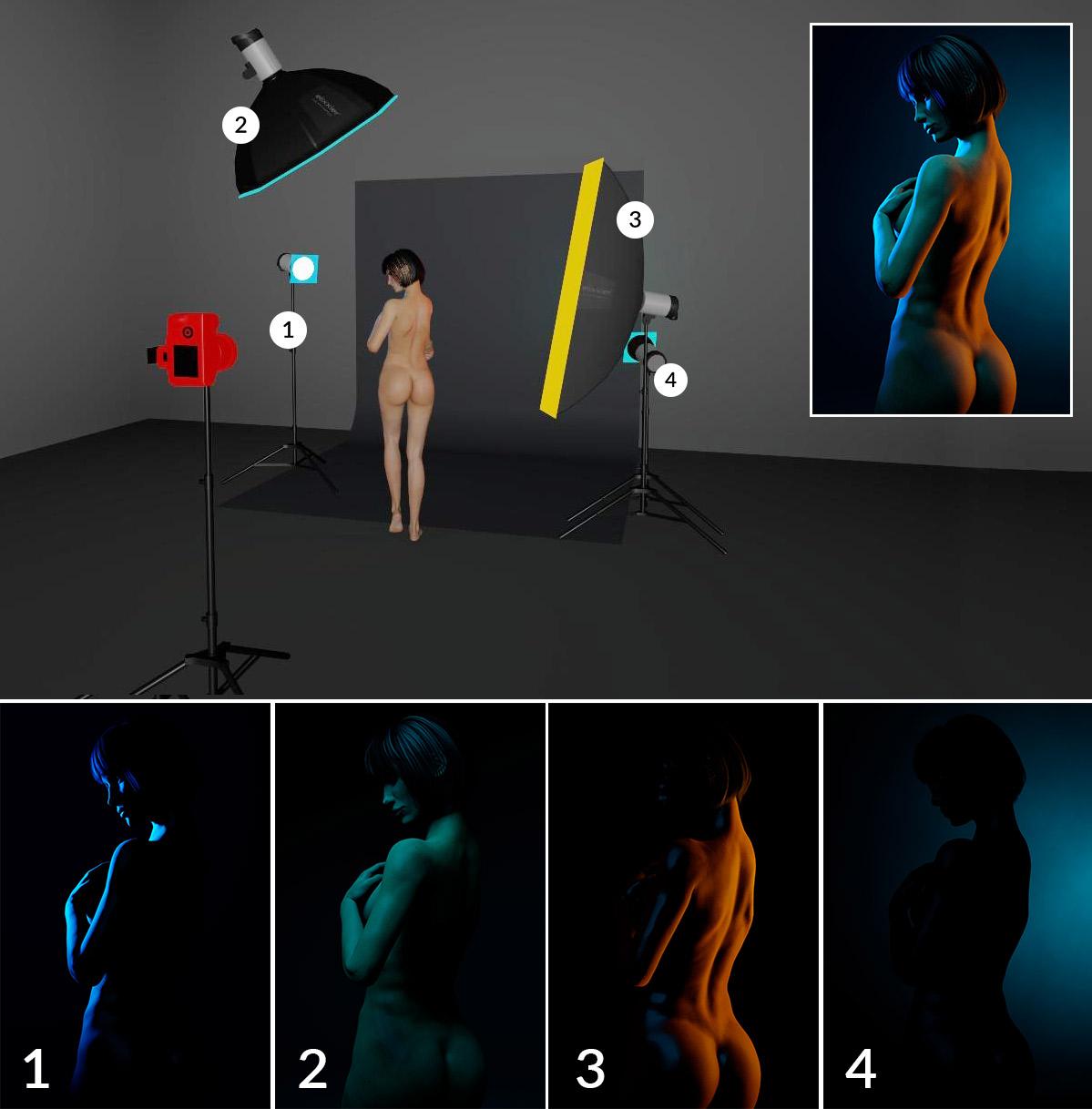 elixxier_setalight3D_Lighting_Setup_Color_Gel_2