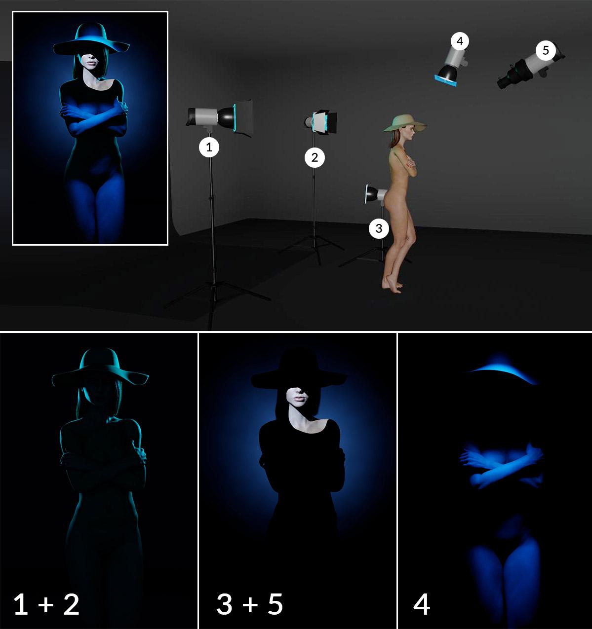 elixxier_setalight3D_Lighting_Setup_Color_Gel_4